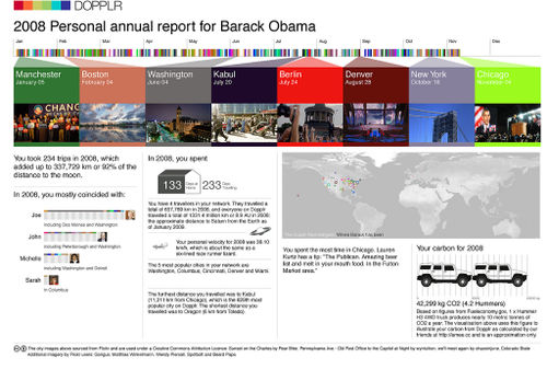 Barrack Obama Dopplr report